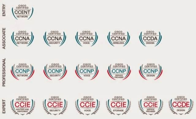 biaya sertifikasi cisco, cisco sertifikat banja luka, cisco sertifikat cena, cisco sertifikat iskustva, cisco sertifikat srbija, jenis sertifikasi cisco, jenjang tertinggi dari sertifikasi cisco adalah, kursus sertifikasi cisco, level sertifikasi cisco, sertifikasi cisco, sertifikasi cisco adalah, sertifikasi cisco bandung, sertifikasi cisco ccna, sertifikasi cisco di jakarta, sertifikasi cisco free, sertifikasi cisco gratis, sertifikasi cisco harga, sertifikasi cisco jakarta, sertifikasi cisco jogja, sertifikasi cisco online, sertifikasi cisco router, sertifikasi cisco surabaya, sertifikasi jaringan cisco, sertifikasi yang dikeluarkan oleh cisco, sertifikat cisco networking, sertifikat cisco untuk apa, tahapan sertifikasi cisco, tingkat sertifikasi cisco, tingkatan sertifikasi cisco, urutan sertifikasi cisco,